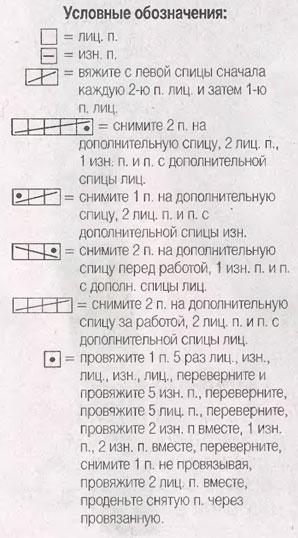 Условные обозначения в вязании спицами узоры косы 81